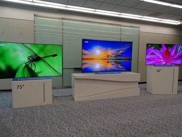 TrendForce:中小尺寸電視面板價格三月將觸底反彈 然大尺寸仍持續下跌