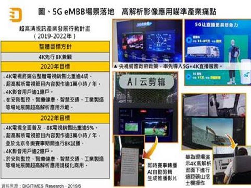 DIGITIMES Research:「5G+X」成大陸5G市場主旋律 O-RAN產業生態鏈趁勢崛起。(資料照)