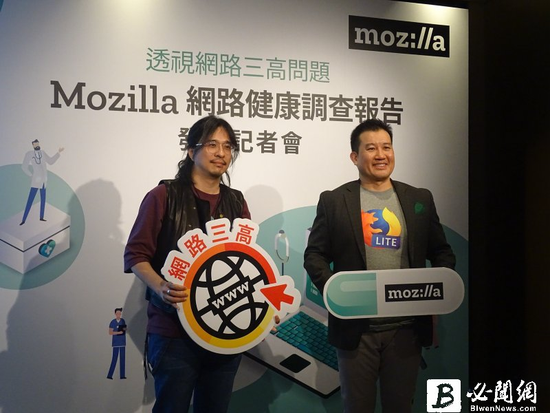 Mozilla調查:台灣網路環境罹患「三高」問題。(資料照)