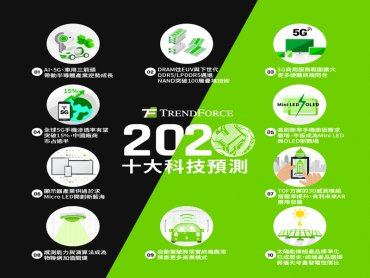 TrendForce發布2020年十大科技趨勢