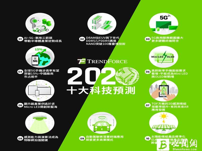 TrendForce發布2020年十大科技趨勢。(TrendForce提供)