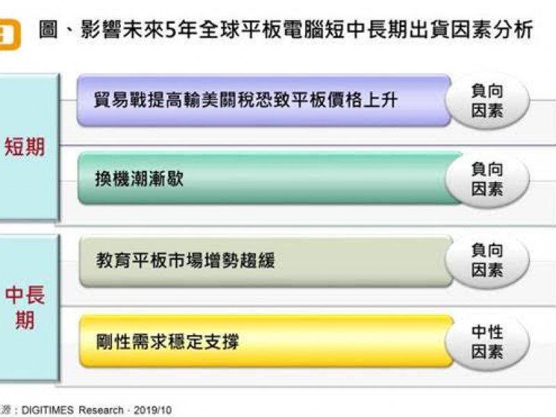 DIGITIMES Research:教育平板光環減弱且換機效應減緩 2024年全球平板電腦出貨力守1.2億台。(DIGITIMES Research提供)