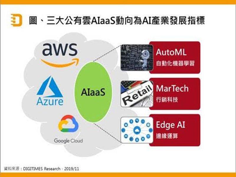 DIGITIMES Research:公有雲AIaaS策略訴求降低AI技術門檻 AutoML、MarTech及Edge AI趨勢成形。(DIGITIMES Research提供)