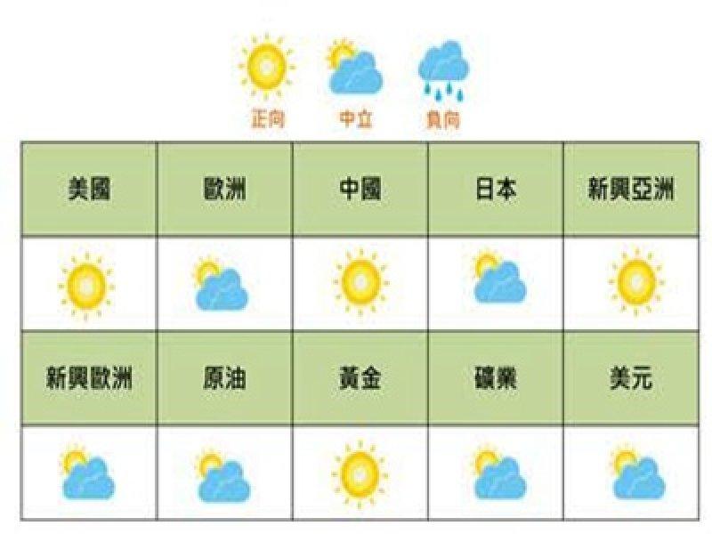 國泰證券8月投資氣象觀測站 政策面與資金面加持 中港股市大張旗鼓。(國泰證券提供)