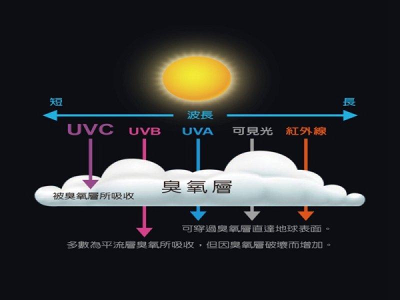UVC LED全新科技創造淨水新紀元 賀眾牌與工研院攜手為飲用水技術加值。(工研院提供)