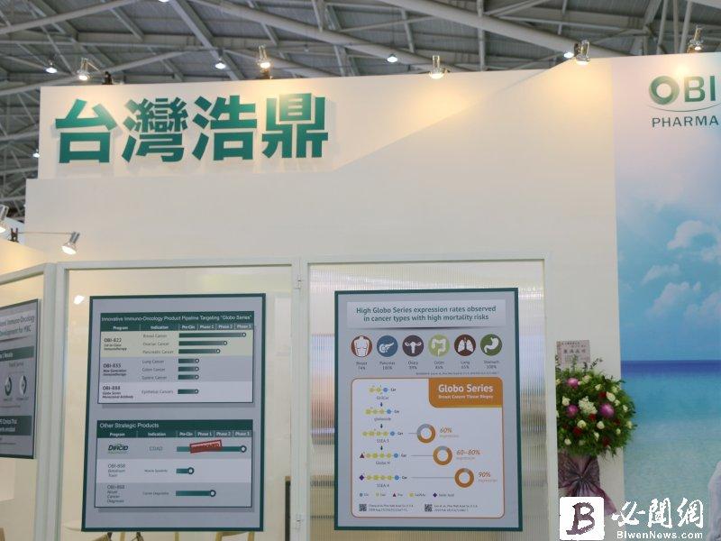 2020世界ADC數位會議 浩鼎將發表新藥OBI-999演講。(資料照)