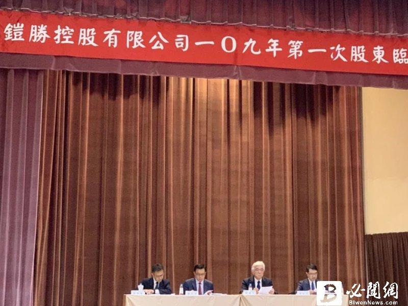 和碩子公司鎧勝-KY股臨會通過合併下市案 合併基準日暫訂為2021年2月26日。(資料照)