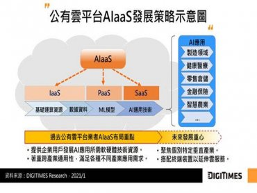 DIGITIMES Research:AWS瞄準製造業推產業型AI方案爭食AIoT商機