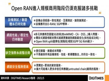 DIGITIMES Research:5G專網商機落地指日可待 Open RAN機遇與挑戰各半
