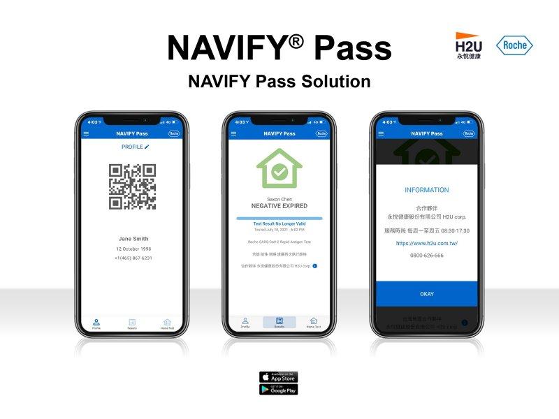 H2U+Roche_NAVIFY® Pass_流程示意圖。(廠商提供)